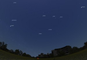 Star chart during totality - South
